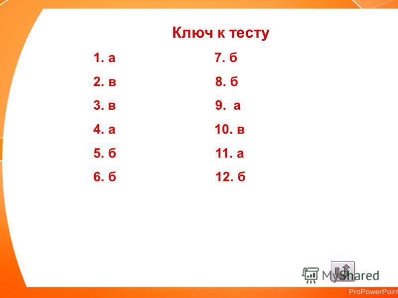 Ключ к тесту 1. а 7. б 2. в 8. б 3. в 9. а 4. а 10. в 5. б 11. а 6. б 12. б