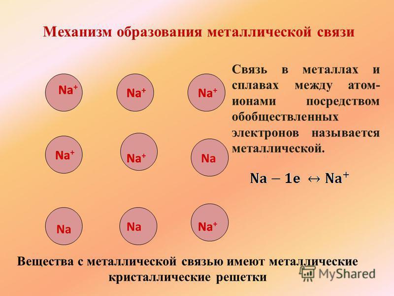 Особенности строения атомов металлов 11 Na 19 К19 К 37 Rb 2 е 8 е 1 е 2 е 8 е 2 е 2 е 8 е 3 е Задание: определите распределение электронов по энергетическим уровням у элементов. Как изменяются радиусы атомов элементов с ростом порядкового номера в пе