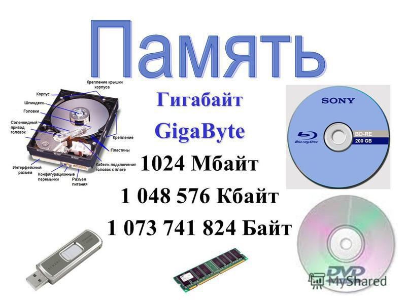 ГигабайтGigaByte 1024 Мбайт 1 048 576 Кбайт 1 073 741 824 Байт