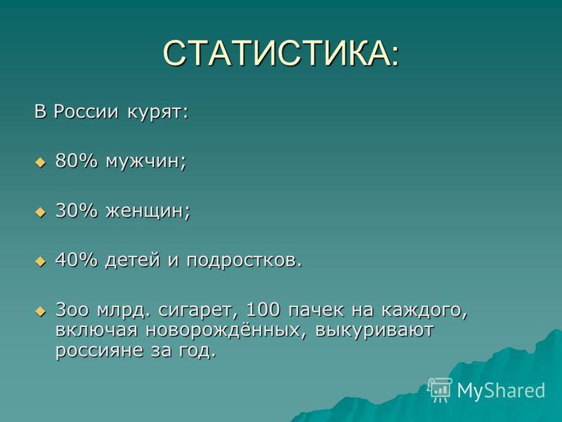 СТАТИСТИКА: В России курят: 80% мужчин; 80% мужчин; 30% женщин; 30% женщин; 40% детей и подростков. 40% детей и подростков. 3 оооо млрд. сигарет, 100 пачек на каждого, включая новорождённых, выкуривают россияне за год. 3 оооо млрд. сигарет, 100 пачек
