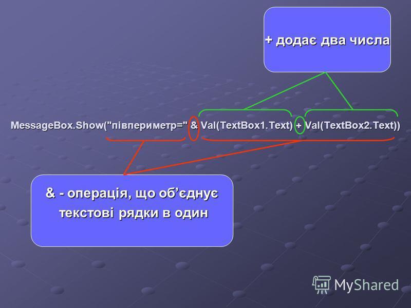 MessageBox.Show(півпериметр= & Val(TextBox1.Text) + Val(TextBox2.Text)) & - операція, що обєднує текстові рядки в один текстові рядки в один + додає два числа