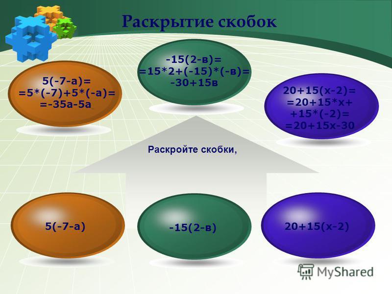 Раскрытие скобок Раскройте скобки, 20+15(х-2)-15(2-в)5(-7-а) 5(-7-а)= =5*(-7)+5*(-а)= =-35 а-5 а -15(2-в)= =15*2+(-15)*(-в)= -30+15 в 20+15(х-2)= =20+15*х+ +15*(-2)= =20+15 х-30