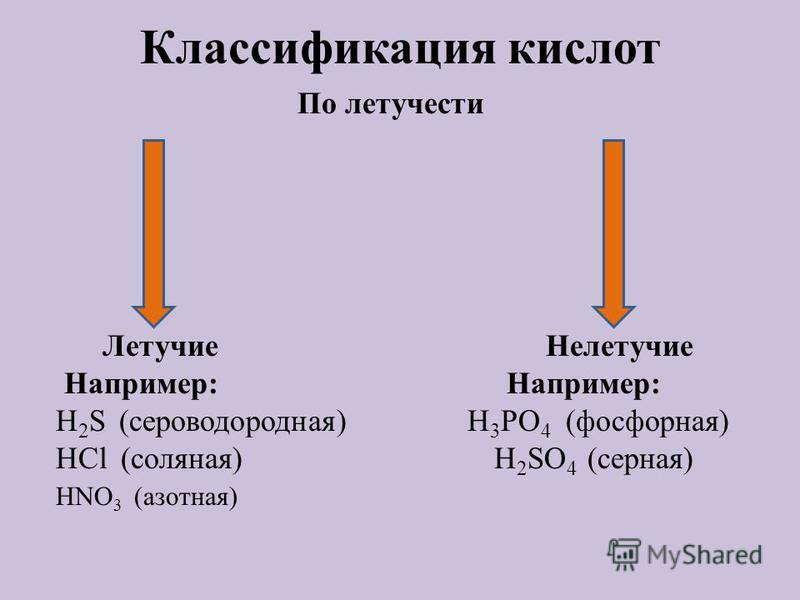 Классификация кислот По летучести Летучие Нелетучие Например: Например: H 2 S (сероводородная) H 3 PO 4 (фосфорная) HCl (соляная) H 2 SO 4 (серная) HNO 3 (азотная)