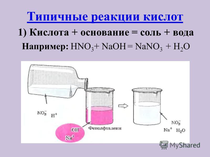 Типичные реакции кислот 1) Кислота + основание = соль + вода Например: HNO 3 + NaOH = NaNO 3 + H 2 O