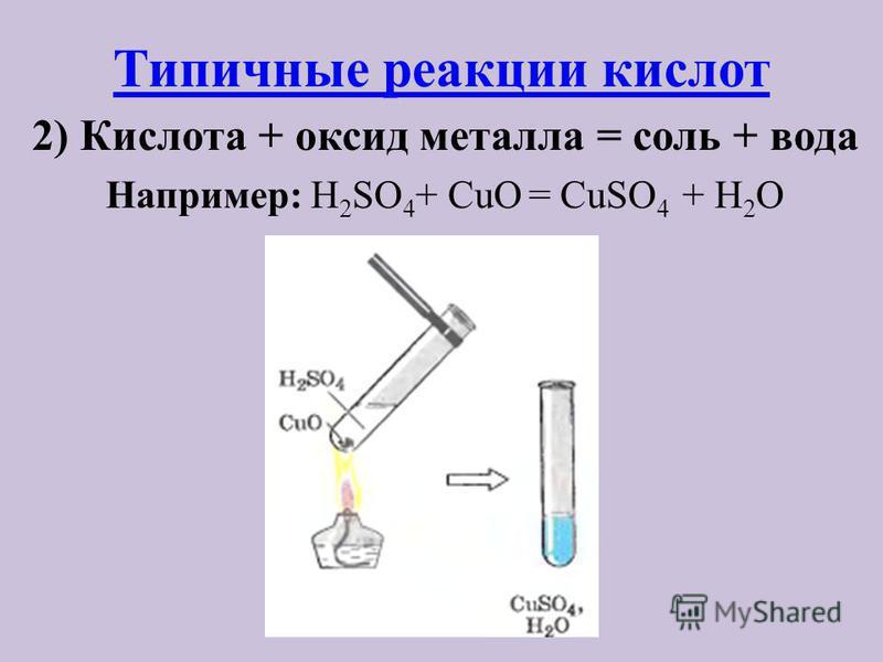 Типичные реакции кислот 2) Кислота + оксид металла = соль + вода Например: H 2 SO 4 + CuO = CuSO 4 + H 2 O