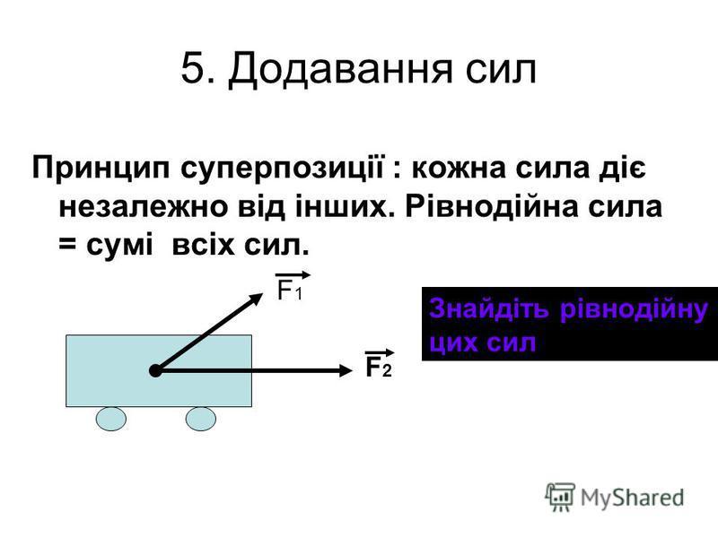 5. Додавання сил Принцип суперпозиції : кожна сила діє незалежно від інших. Рівнодійна сила = сумі всіх сил. F1F1 F2F2 Знайдіть рівнодійну цих сил