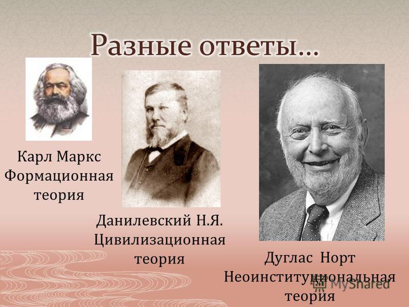 Дуглас Норт Неоинституциональная теория Данилевский Н.Я. Цивилизационная теория Карл Маркс Формационная теория