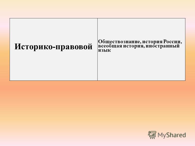 Историко-правовой Обществознание, история России, всеобщая история, иностранный язык