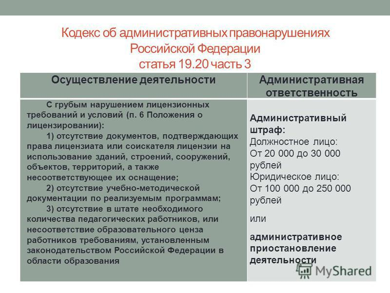 Кодекс об административных правонарушениях Российской Федерации статья 19.20 часть 3 Осуществление деятельности Административная ответственность С грубым нарушением лицензионных требований и условий (п. 6 Положения о лицензировании): 1) отсутствие до