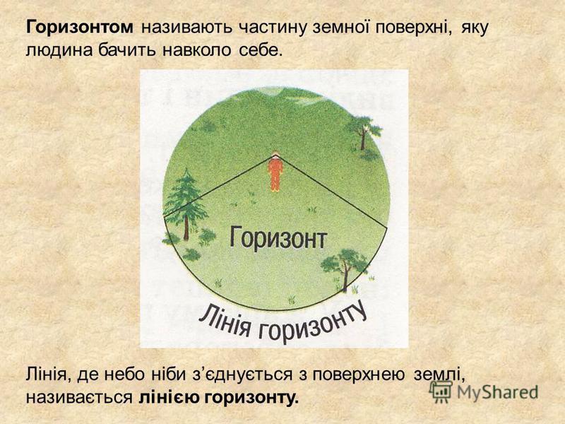 Лінія, де небо ніби зєднується з поверхнею землі, називається лінією горизонту. Горизонтом називають частину земної поверхні, яку людина бачить навколо себе.