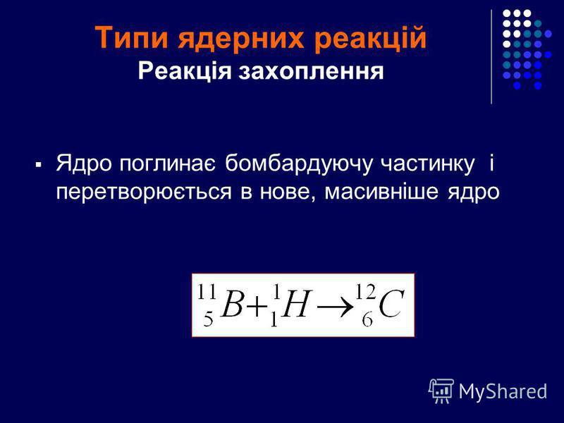 Типи ядерних реакцій Реакція захоплення Ядро поглинає бомбардуючу частинку і перетворюється в нове, масивніше ядро