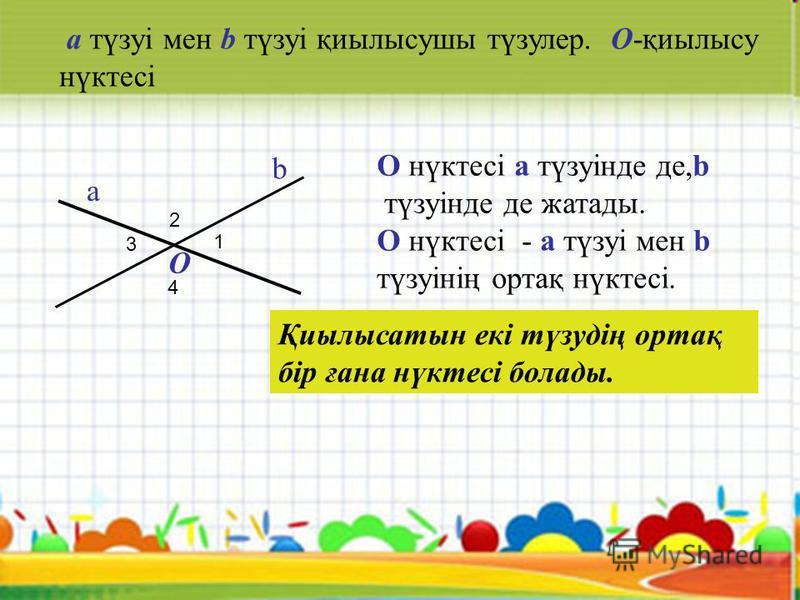 а b O а түзуі мен b түзуі қиылысушы түзулер. О-қиылысу нүктесі Қиылысатын екі түзудің ортақ бір ғана нүктесі болады. О нүктесі а түзуінде де,b түзуінде де жатады. О нүктесі - а түзуі мен b түзуінің ортақ нүктесі. 1 2 3 4