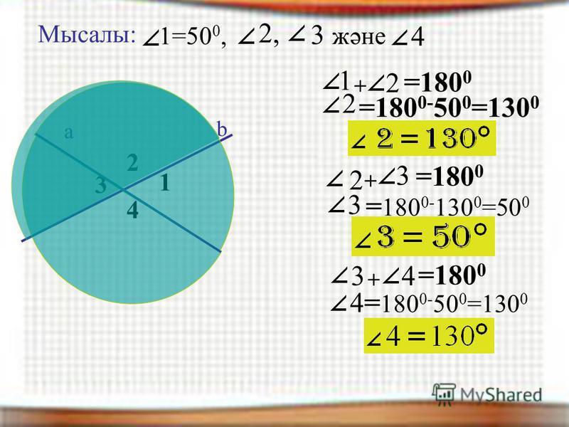 Мысалы: 1=50 0, 2, 3 және 4 1 + 2 =180 0 2 =180 0- 50 0 =130 0 2 + 3 =180 0 3 = 180 0- 130 0 =50 0 3 + 4 =180 0 4= 180 0- 50 0 =130 0 a b 1 3 2 4