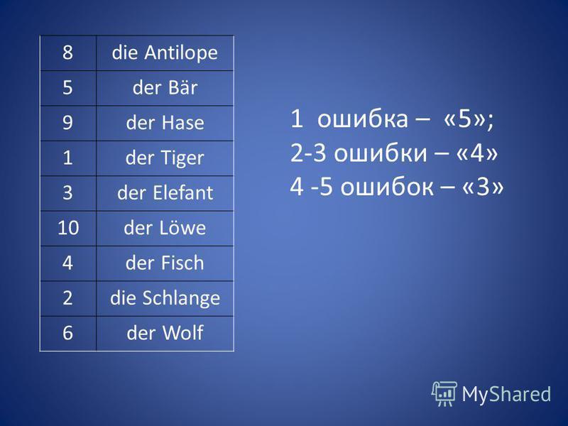 8die Antilope 5der Bär 9der Hase 1der Tiger 3der Elefant 10der Löwe 4der Fisch 2die Schlange 6der Wolf 1 ошибка – «5»; 2-3 ошибки – «4» 4 -5 ошибок – «3»