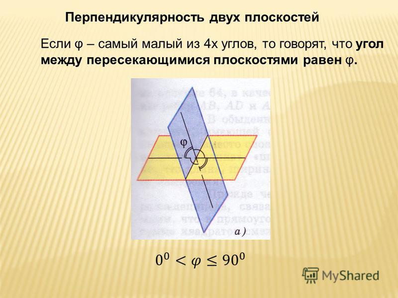 Перпендикулярность двух плоскостей Если φ – самый малый из 4 х углов, то говорят, что угол между пересекающимися плоскостями равен φ.