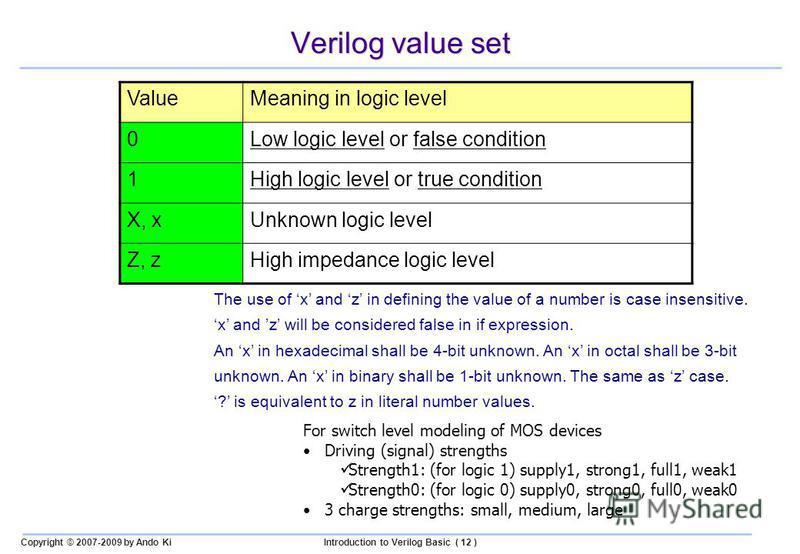 Copyright © 2007-2009 by Ando KiIntroduction to Verilog Basic ( 12 ) Verilog value set ValueMeaning in logic level 0Low logic level or false condition 1High logic level or true condition X, xUnknown logic level Z, zHigh impedance logic level For swit