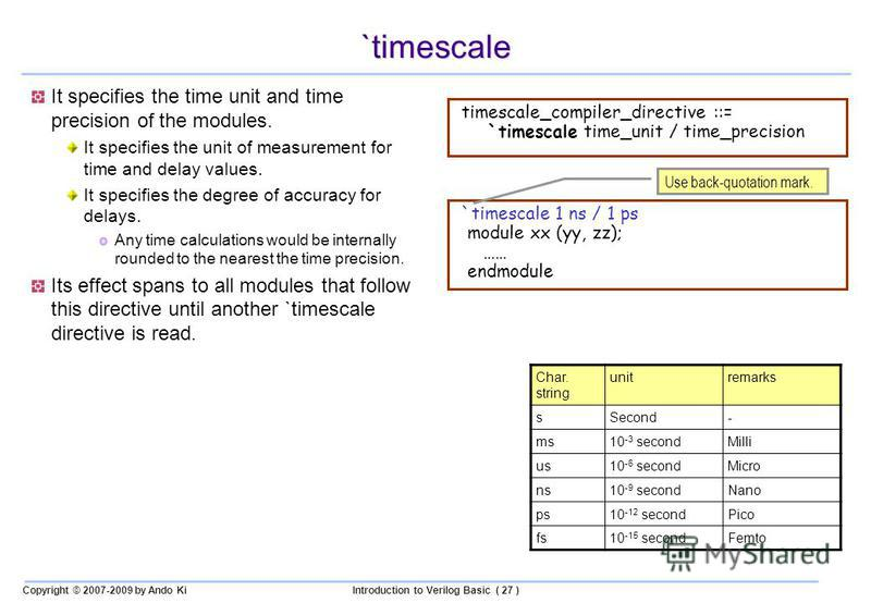 Copyright © 2007-2009 by Ando KiIntroduction to Verilog Basic ( 27 ) `timescale It specifies the time unit and time precision of the modules. It specifies the unit of measurement for time and delay values. It specifies the degree of accuracy for dela