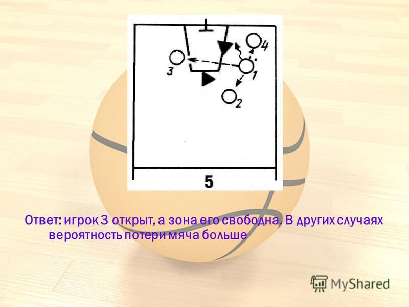 Ответ: игрок 3 открыт, а зона его свободна. В других случаях вероятность потери мяча больше