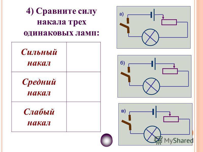 4) Сравните силу накала трех одинаковых ламп: Сильный накал Средний накал Слабый накал