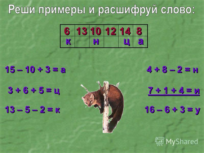 15 – 10 + 3 = а 3 + 6 + 5 = ц 13 – 5 – 2 = к 4 + 8 – 2 = н 7 + 1 + 4 = и 16 – 6 + 3 = у 6 6 8 8 10 12 13 14 к к ц ц а а