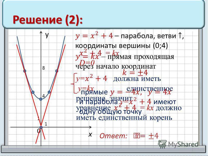 Решение (2): у х 0 1 1 8 4