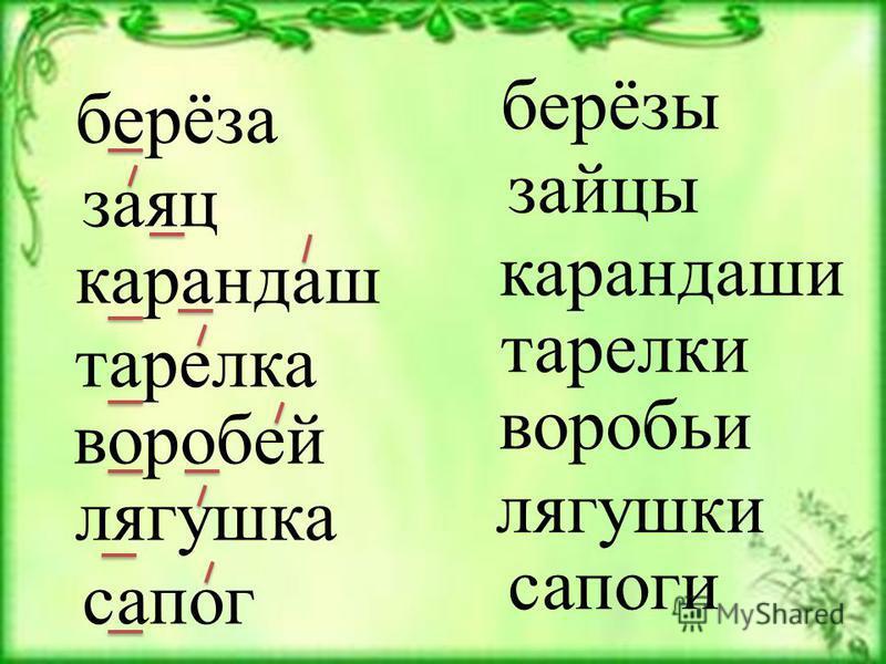 Зоны обслуживание поликлиник московского района