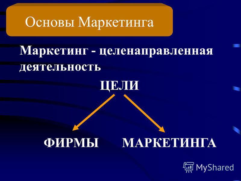 Основы Маркетинга Маркетинг - целенаправленная деятельность ЦЕЛИ ФИРМЫМАРКЕТИНГА