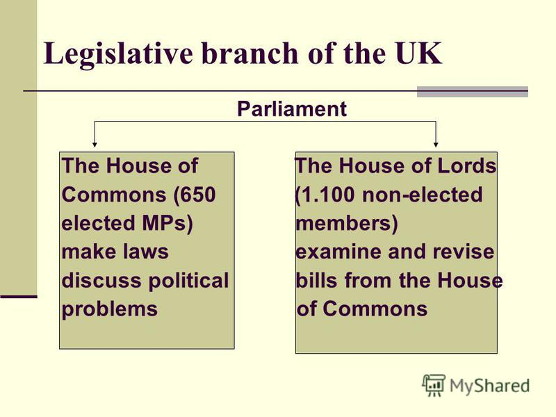 Legislative branch of the UK Parliament The House of The House of Lords Commons (650 (1.100 non-elected elected MPs) members) make laws examine and revise discuss political bills from the House problems of Commons