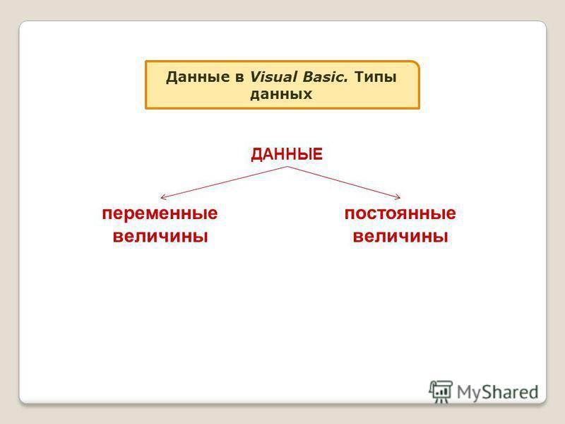 Данные в Visual Basic. Типы данных ДАННЫЕ переменные величины постоянные величины