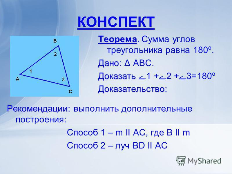 КОНСПЕКТ Теорема Теорема. Сумма углов треугольника равна 180º. Дано Дано: Δ АВС. Доказать Доказать ے1 +ے2 +ے3=180ºДоказательство: Рекомендации: Рекомендации: выполнить дополнительные построения: Способ 1 – m II AC, где B II m Способ 2 – луч BD II AC