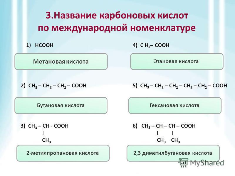 3. Название карбоновых кислот по международной номенклатуре 6)CH 3 – CH – CH – COOH ׀ ׀ CH 3 CH 3 1) HCOOH4) С Н 3 – СООН 2) CH 3 – CH 2 – CH 2 – COOH 3) CH 3 – CH - COOH ׀ CH 3 5) CH 3 – CH 2 – CH 2 – CH 2 – CH 2 – COOH Метановая кислота Гексановая