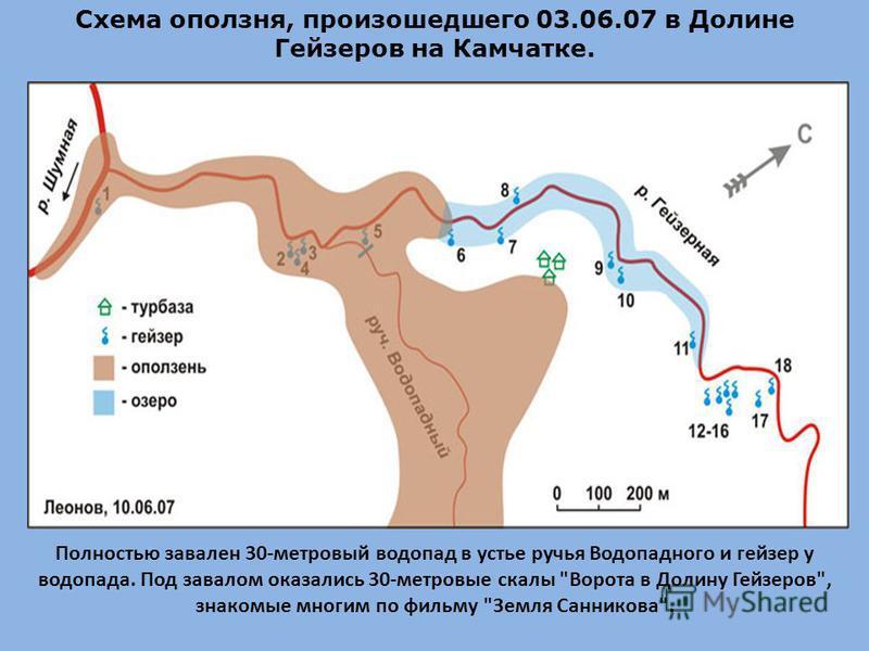 Схема оползня, произошедшего 03.06.07 в Долине Гейзеров на Камчатке. Полностью завален 30-метровый водопад в устье ручья Водопадного и гейзер у водопада. Под завалом оказались 30-метровые скалы