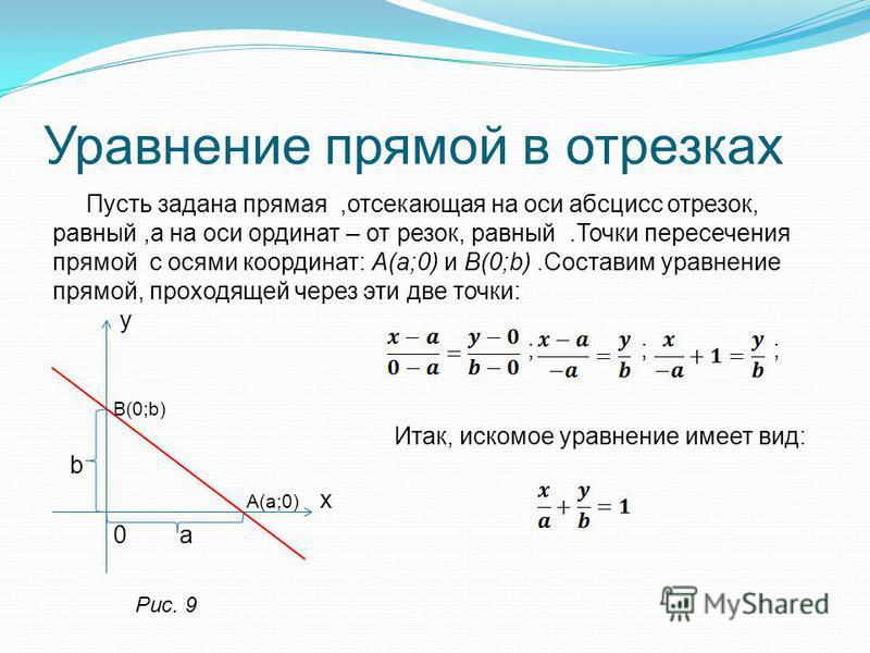 Уравнение прямой в отрезках Пусть задана прямая,отсекающая на оси абсцисс отрезок, равный,а на оси ординат – от резок, равный.Точки пересечения прямой с осями координат: A(a;0) и B(0;b).Составим уравнение прямой, проходящей через эти две точки: у ; ;