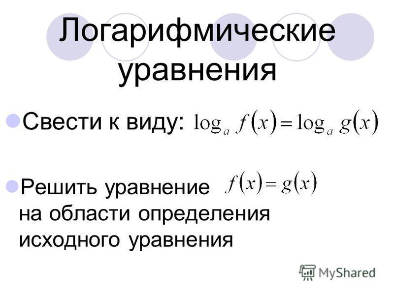 Логарифмические уравнения Решить уравнение на области определения исходного уравнения Свести к виду: