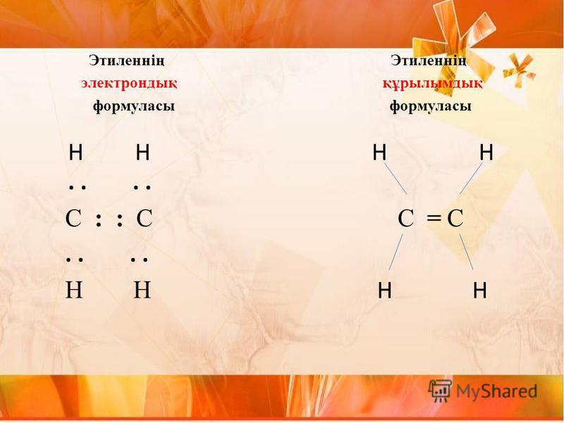 Этиленнің Этиленнің электрондық құрылымдық формуласы формуласы Н Н Н Н.... С : : С С = С.... Н Н Н Н