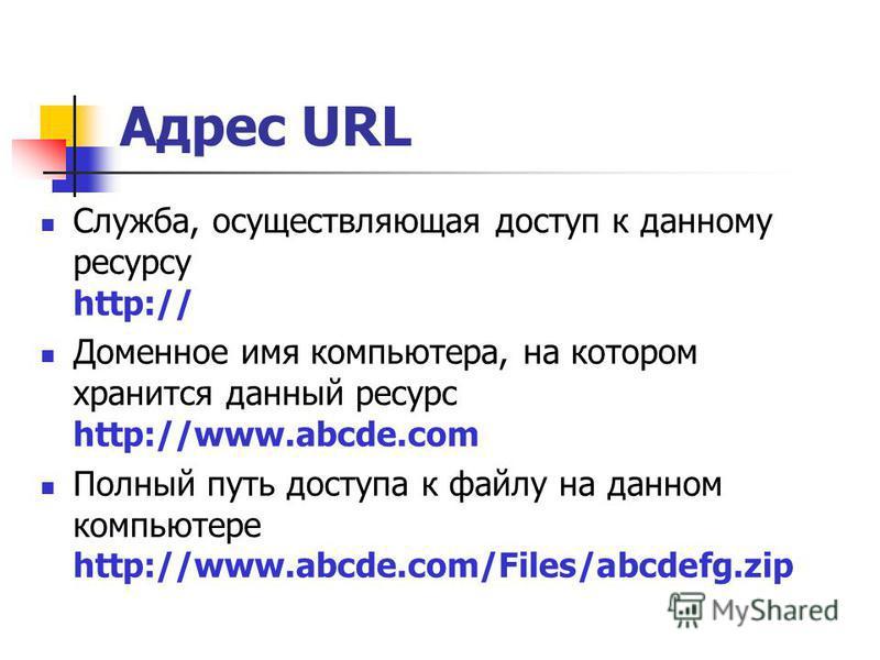 Адрес URL Служба, осуществляющая доступ к данному ресурсу http:// Доменное имя компьютера, на котором хранится данный ресурс http://www.abcde.com Полный путь доступа к файлу на данном компьютере http://www.abcde.com/Files/abcdefg.zip