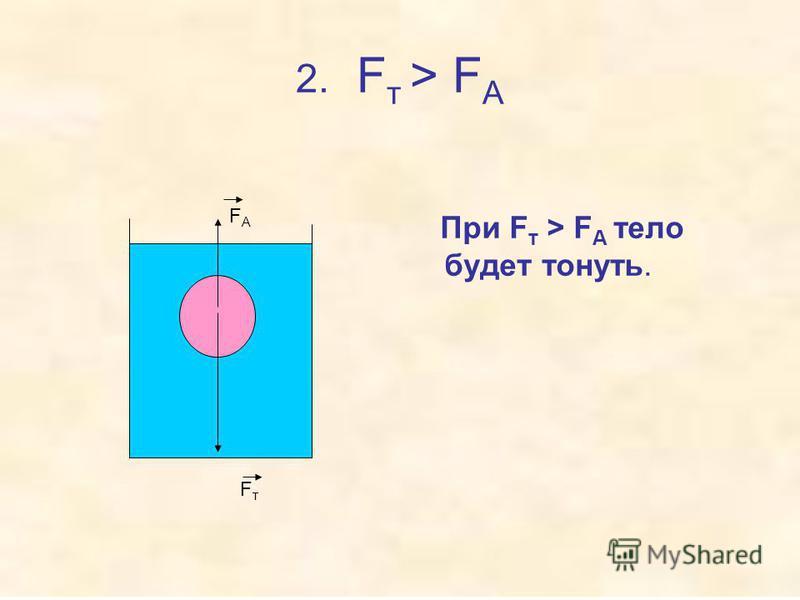 2. F т > F А При F т > F А тело будет тонуть. FАFА FтFт