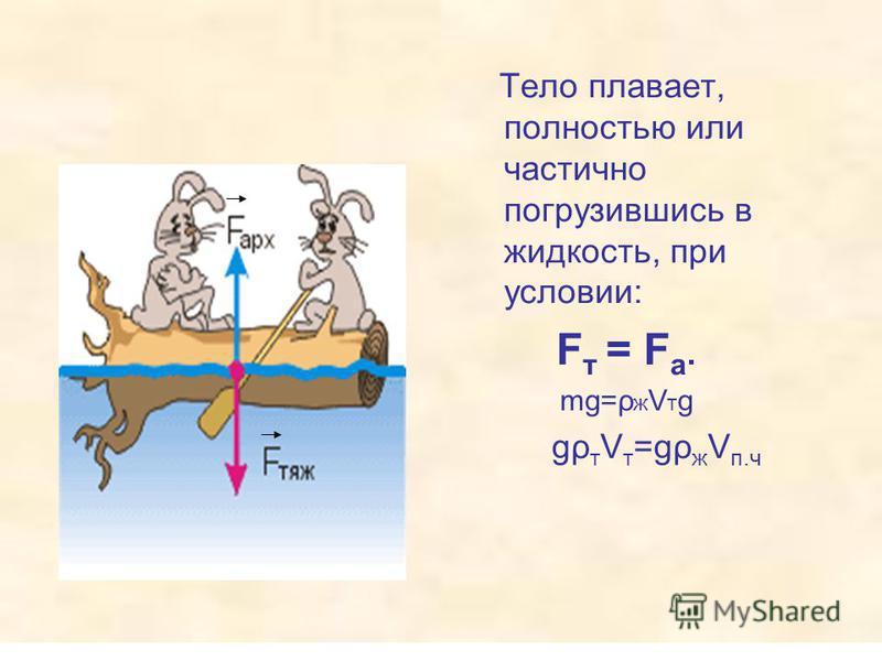 Тело плавает, полностью или частично погрузившись в жидкость, при условии: F т = F а. mg=ρ ж V т g gρ т V т =gρ ж V п.ч