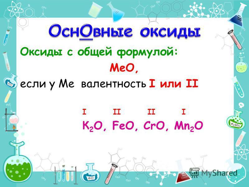 Оксиды с общей формулой: МеО, если у Ме валентность I или II I II II I К 2 O, FeO, CrO, Mn 2 O