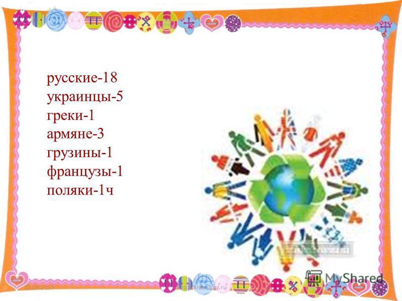 12.08.2015http://aida.ucoz.ru8 русские-18 украинцы-5 греки-1 армяне-3 грузины-1 французы-1 поляки-1 ч