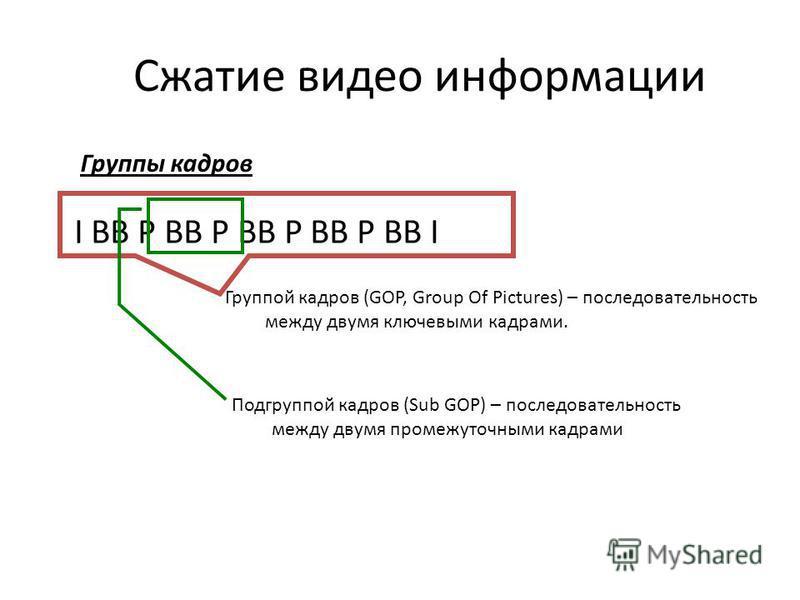 Группы кадров Подгруппой кадров (Sub GOP) – последовательность между двумя промежуточными кадрами I BB P BB P BB P BB P BB I Группой кадров (GOP, Group Of Pictures) – последовательность между двумя ключевыми кадрами. Сжатие видео информации