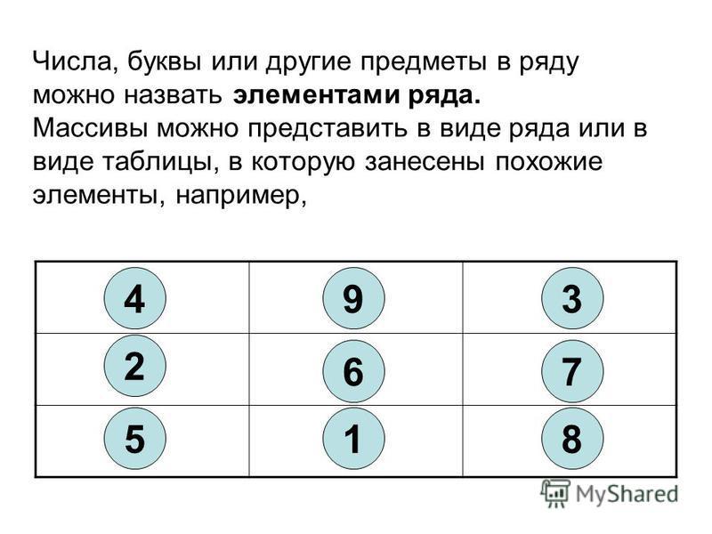 Числа, буквы или другие предметы в ряду можно назвать элементами ряда. Массивы можно представить в виде ряда или в виде таблицы, в которую занесены похожие элементы, например, 4 2 5 9 6 1 3 7 8