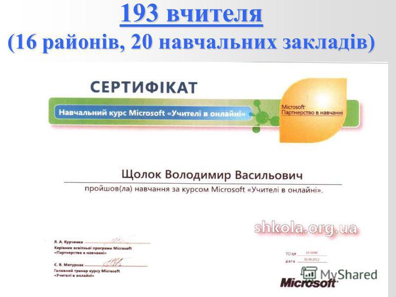193 вчителя (16 районів, 20 навчальних закладів)