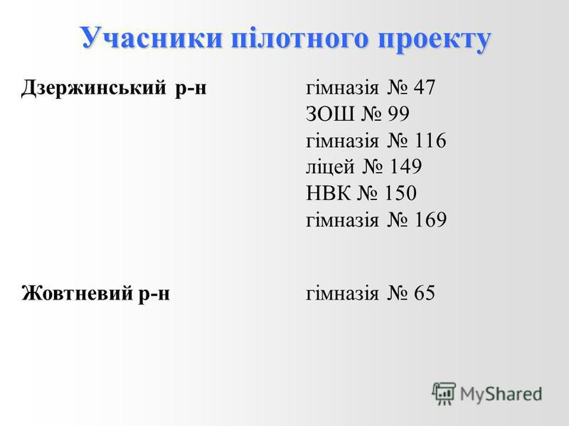 Учасники пілотного проекту Дзержинський р-н гімназія 47 ЗОШ 99 гімназія 116 ліцей 149 НВК 150 гімназія 169 Жовтневий р-н гімназія 65