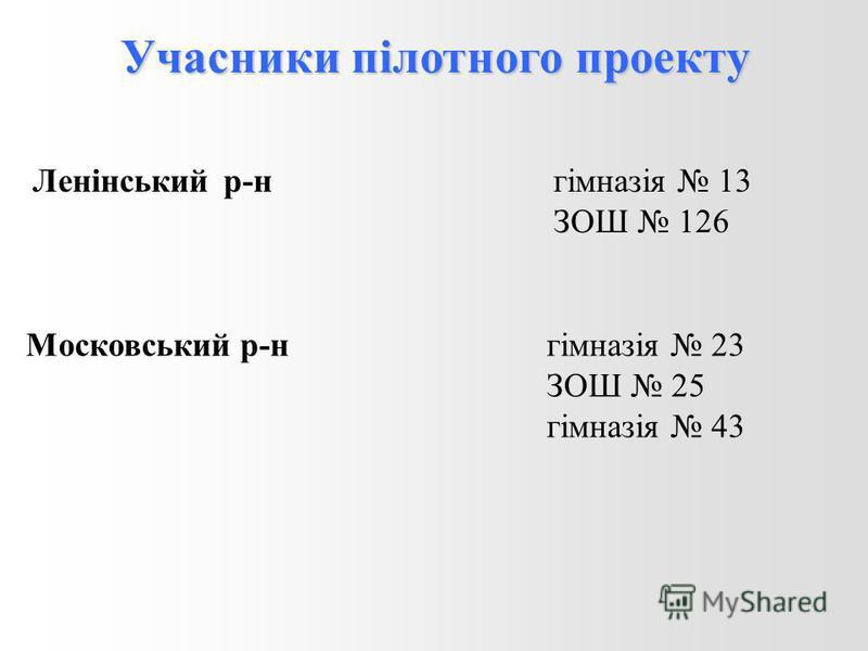 Учасники пілотного проекту Ленінський р-н гімназія 13 ЗОШ 126 Московський р-н гімназія 23 ЗОШ 25 гімназія 43