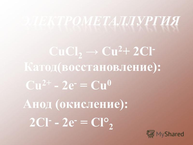 СuСl 2 Сu 2 + 2Сl - Катод(восстановление): Сu 2+ - 2 е - = Сu 0 Анод (окисление): 2Cl - - 2 е - = Сl° 2