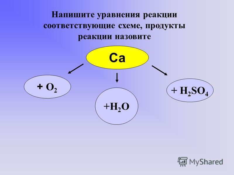 Са + H 2 SO 4 + О2+ О2 +H 2 O Напишите уравнения реакции соответствующие схеме, продукты реакции назовите
