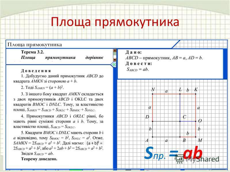 Площа прямокутника S пр. = аb (a + b) = 2