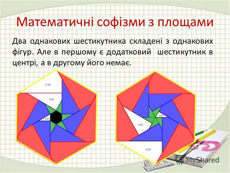 Два однакових шестикутника складені з однакових фігур. Але в першому є додатковий шестикутник в центрі, а в другому його немає. Математичні софізми з площами