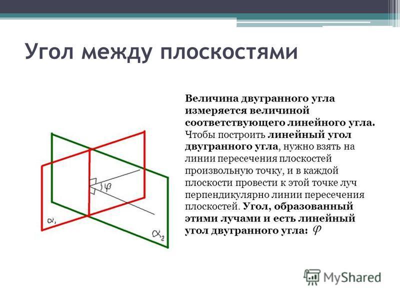 Угол между плоскостями Величина двугранного угла измеряется величиной соответствующего линейного угла. Чтобы построить линейный угол двугранного угла, нужно взять на линии пересечения плоскостей произвольную точку, и в каждой плоскости провести к это
